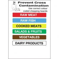 Chopping board knife colour code wall chart 6 3x9